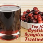 10 Best Cystitis Symptoms Treatment at Home